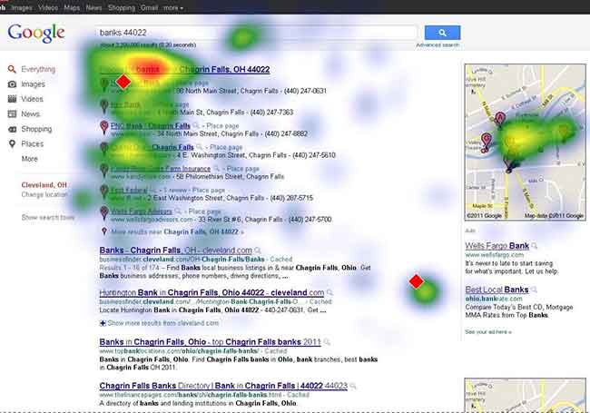 Exemple d'eye tracking
