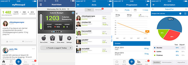 Application iphone my fitness pal