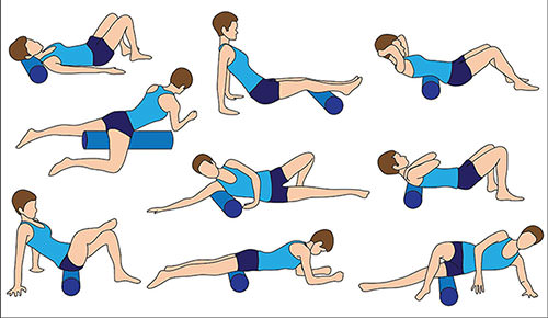exercices grid foam roller